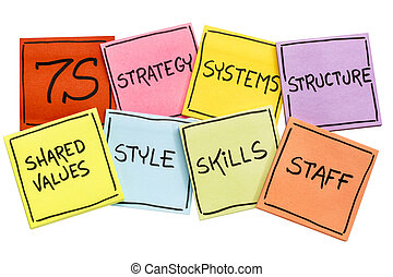 7S - organizational culture, analysis and development concept