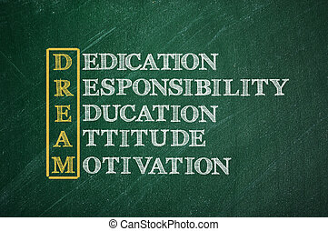 acronym of dream on school green chalkboard