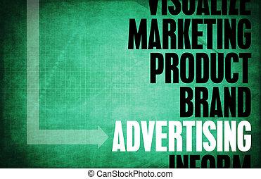 Advertising Core Principles as a Concept Abstract