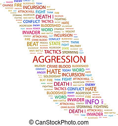 AGGRESSION. Word cloud concept illustration. Wordcloud collage.