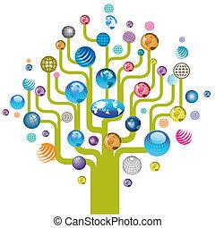 globe icons on a tree