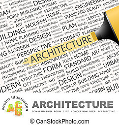 ARCHITECTURE. Concept illustration. Graphic tag collection. Wordcloud collage.