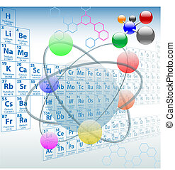 Atomic elements periodic table atoms molecules chemistry design.