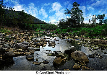 Biting River