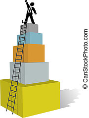 A business man climbs to success at top of promotion ladder.