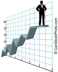 A business man investor or executive stands up on top of a company graph growth profit chart