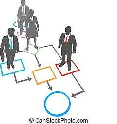 Business people solutions process management flowchart