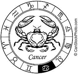 cancer black white