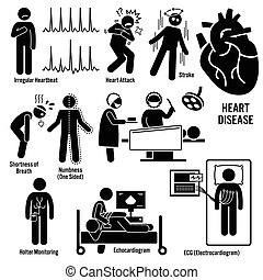 Set of illustrations for cardio vascular disease include the symptoms and the diagnosis for the illness.