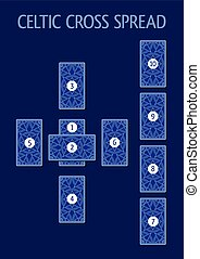 Celtic cross tarot spread. Back side of tarot cards