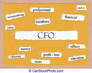 CFO Corkboard Word Concept