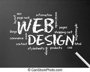 Dark chalkboard with a web design illustration.