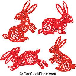 Chinese Zodiac of Rabbit Year. Simbol of 2011 year