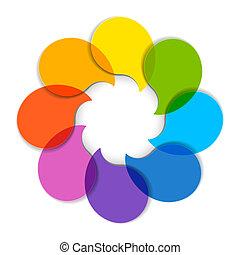 Colorful circle diagram