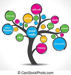 social media tree stock vector