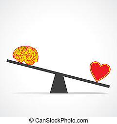 Compare mind with heart