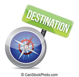 compass destination guidance illustration binary graphic background