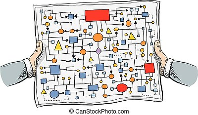 A cartoon of two arms holding a tangled, complicated flow chart on paper.