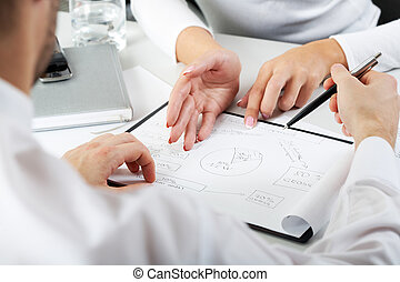 Close-up of team working with documents at business meeting