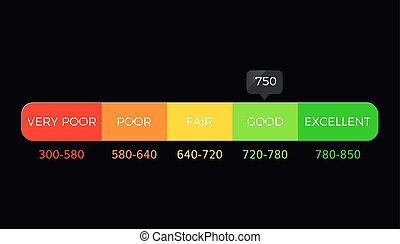 Credit Score Gauge vector report scale vector