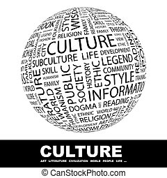 CULTURE. Background concept wordcloud illustration. Print concept word cloud. Graphic collage.