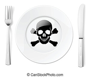Dangerous food symbol represented by a Fork and Knife with a Plate and a graphic of a Skull and Bones