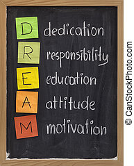 dedication, responsibility, education, attitude, motivation - DREAM acronym explained on blackboard with color sticky notes and white chalk handwriting
