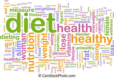 Word cloud concept illustration of healthy diet