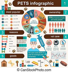 Domestic pets infographic elements