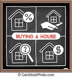 Doodle house icons set