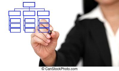 Asian business woman drawing organization chart