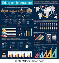 Education and online learning infographics