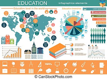 Education school infographics