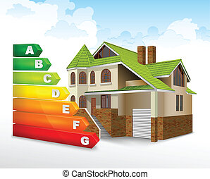 Energy efficiency rating with big house