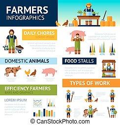 Farmers Infographics Set