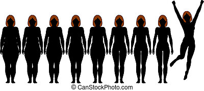 Woman frontal silhouettes of before and after fat to fit Diet Weight Loss Success