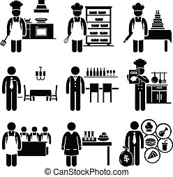 Food Culinary Jobs Occupations