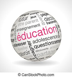 French education theme sphere