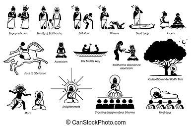 Gautama Buddha life story in stick figure icons.