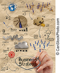 hand drawing creative business strategy with crumpled recycle paper background as concept