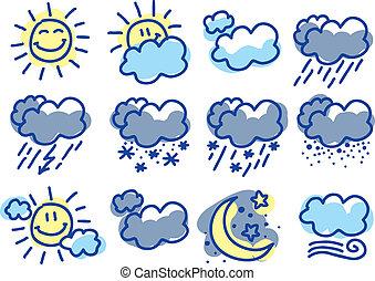 hand drawn weather symbols on white background