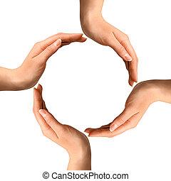 Hands Making a Circle