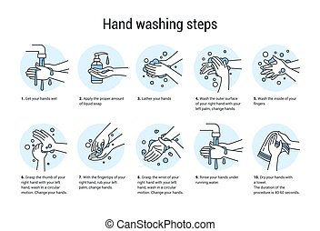 Hands wash manual. Algorithm for cleaning arms with soap and drying with towel. Isolated steps sequence of hygienic procedure. Training instructions for preventive disinfection. Vector soaping guide