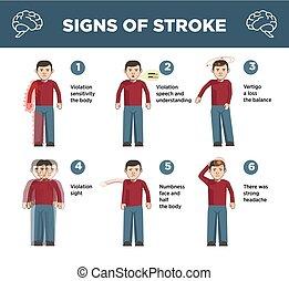 Heart stroke symptoms infographics vector icons