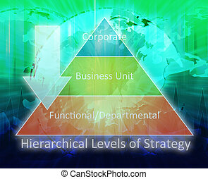 Hierarchical strategy pyramid diagram