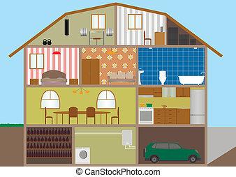 House in a cut.