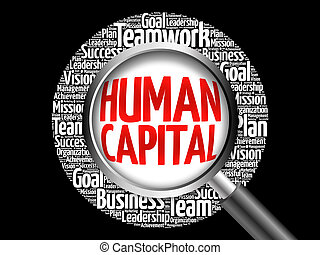 Human capital word cloud