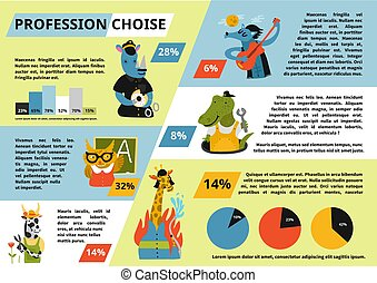 Humanized Animals Profession Choice Infographics