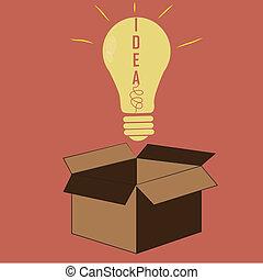 idea from a box