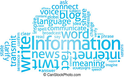 Cloud of Words (related to writing and language)